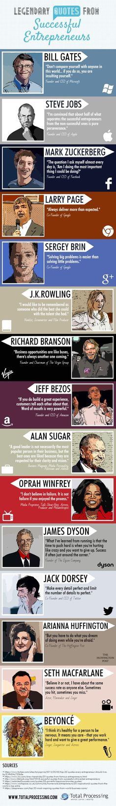 15 Motivational Quotes from Successful Entrepreneurs [Infographic]