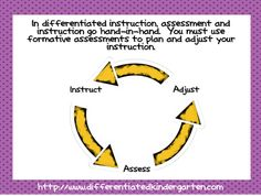 Assessment and instruction go hand in hand.  A Differentiated Kindergarten