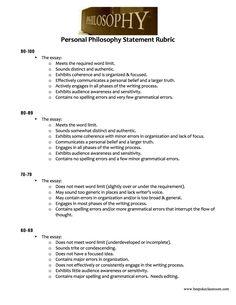 Personal Philosophy Statement RubricThe Bespoke ELA Classroom
