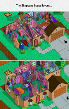 The Simpsons' House Layout: here we can see the whole of The Simpson's house, upstairs and downstairs. It looks nice and bright and if you were walking down the street you would notice it as The Simpson's house.