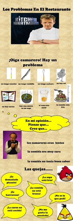 Spanish problems in a restaurant presentation and student activities.