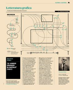 Data visualisation from Intelligence in Lifestyle magazine