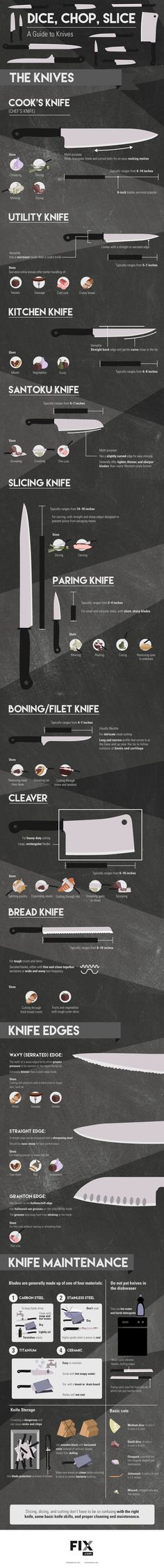 Kitchen Knife Guide- how to pick the correct knife for the job, take proper care to ensure longevity and practice knife safety. This is a must read for any home chef.