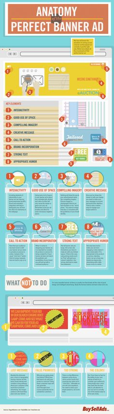 Anatomy of a Perfect Web Banner Ad [Infographic]