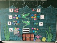 My blackboard picture for the introduction of the new arithmetic symbols! Primary Teaching, Primary Education, Education System, Primary School, Teaching Math, Special Education, Art Education, Maths, First Grade Teachers