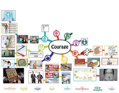 Courage Mindmap – 50% Complete – Click to Visit Page, http://onecommunityglobal.org/courage-lesson-plan/