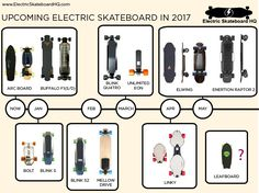Electric Skateboards Of 2017 Preview! | Electric Skateboard HQ