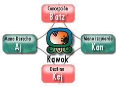 http://www.mayatecum.com/calcular/images/CKawok.jpg