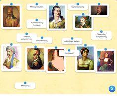 Παιχνίδια με τους ήρωες του 1821 – ΠΑΙΔΙΚΑ ΤΑΞΙΔΙΑ… I School, Craft Patterns, Kindergarten, Exercise, Activities, Education, History, Books, Frame