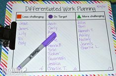 I have come up with ways to offer differentiation for your kindergarten learning activities. Rhyming is the first phonemic awareness activity. I will be adding additional skills including math. Differentiation In The Classroom, Differentiated Kindergarten, Kindergarten Centers, Kindergarten Learning, Learning Centers, Learning Activities, Differentiation Strategies, Differentiated Instruction Strategies, Literacy
