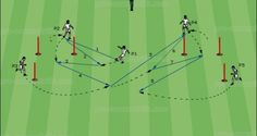 Soccer Drills 021: Attacking with Diagonal Passes