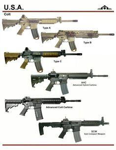 Colt Type Series