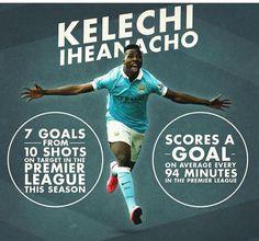Kelechi Iheanacho