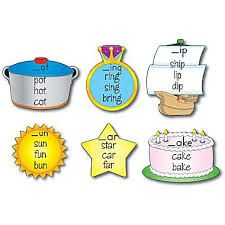 science bulletion boards for grade 1 - Google Search