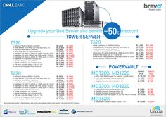 Linxia Ltd - Upgrade your Dell Server and benefit +50% discount. Tel: 405 7400