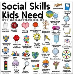 Social skills for kids Kids learning Parenting Raising kids Kids education Teaching Kids, Kids Learning, Children Learning Quotes, Early Learning, Social Skills For Kids, Life Skills Kids, Social Skills Activities, Activities For 6 Year Olds, Skills List