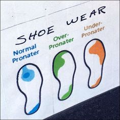 In-Store Shoe-Wear Pronator Diagnosis Running Company, Store Fixtures, Shoe Show, Dansko Shoes, Water Shoes, Retail, Footwear, How To Wear, Accessories