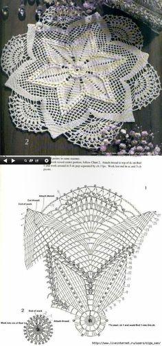 crochet doilies Kira scheme crochet: Scheme crochet no. Crochet Doily Diagram, Crochet Doily Patterns, Crochet Mandala, Thread Crochet, Filet Crochet, Crochet Motif, Crochet Designs, Crochet Stitches, Tatting Patterns
