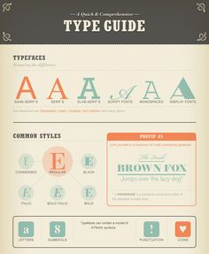 A Quick & Comprehensive Type Guide