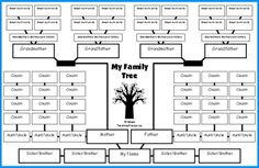Family Tree Diagram Worksheet Elementary Students