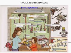 English for beginners: Tools and Hardware