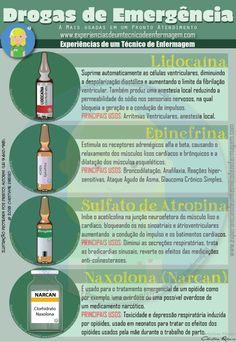 Emergency Drugs - All About Health Medicine Notes, Medicine Student, Medical Science, Medical School, Medical Anatomy, Nursing Notes, Med Student, Pharmacology, Biochemistry