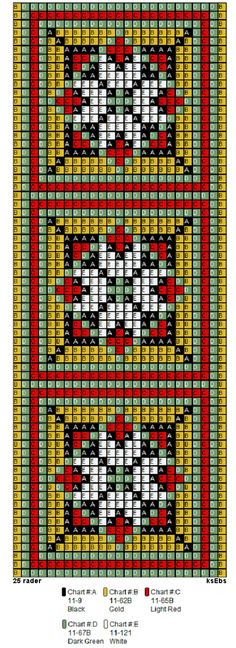 Perlesøm på stramei, bunad. – Vevstua Bull-Sveen Native American Beadwork, Beading Patterns, Cross Stitch Patterns, Jewellery, Embroidery, Deco, Crochet, Crafts, Wristlets