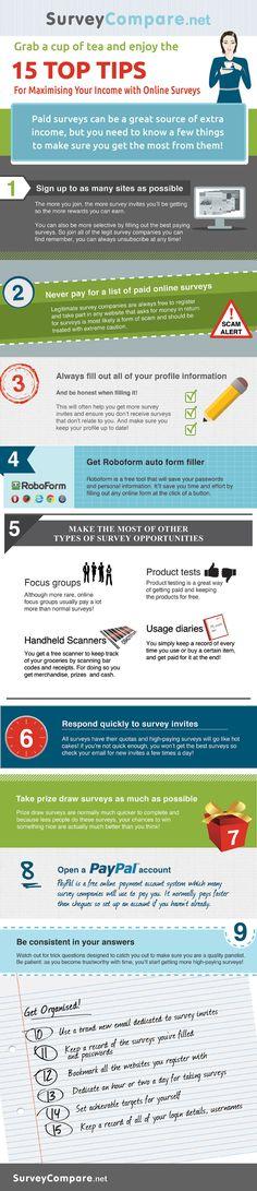 15 Tips for Making $ From Online Surveys