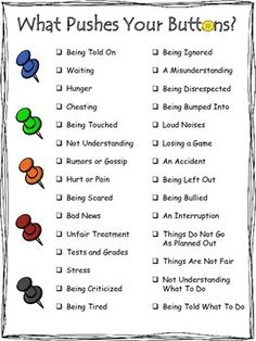 Visually appealing poster to help identify common triggers to negative emotions. A helpful tool to early anger management.This is a preview of my Button Pusher product that includes activities and fun worksheets to identify triggers, stages of anger, and helpful coping strategies coming very soon.Follow my Facebook page for a chance to win the Button Pusher product.