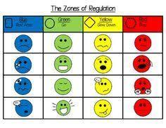 Image result for zones of regulation printables