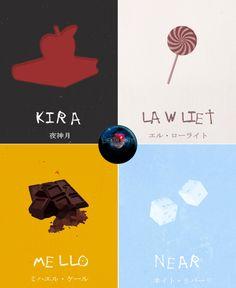 Kira, L, Mello, Near