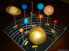 Resultado de imagen para maqueta del sistema solar
