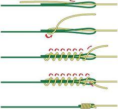 Albright-Knoten Der perfekte Knoten zum Verbinden unterschiedlicher Materialien und Schnurdurchmesser – mit dem Albright können Sie Stahlvorfach mit Monofil verbinden, Vorfächer mit der Fliegenschnur und die Fliegenschnur mit dem Backing! Wichtig: Das dickere Material wird zur Schlaufe gelegt, bei Monofil plus Stahlvorfach wird jedoch das Stahlvorfach zur Schlaufe gelegt.