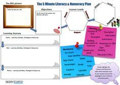 #5Min Literacy/ Numeracy Plan