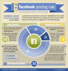 70-20-10: les règles de publication dans Facebook pour le retail via The Facebook Conundrum    http://erdelcroix.tumblr.com/post/31957175671/70-20-10-les-regles-de-publication-dans-facebook