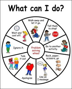 Problem Solving Wheel-Great for helping kids cool off and come up with a positive choice for resolving a conflict