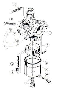Harley-Davidson Golf Cart Wiring Diagram I love this