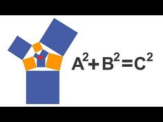 Visualising Pythagoras: ultimate proofs and crazy contortions Remembrance Day, Contortion, Math Games, Ancient Greek, Critical Thinking, Fun Learning, Visualising, Problem Solving, Mathematics