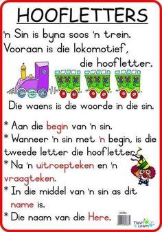 Hoofletters Available in Afrikaans only Phonics Song, Teaching Phonics, Teaching Aids, Preschool Learning, Grade R Worksheets, School Worksheets, Life Hacks For School, School Fun, 2nd Grade Spelling Words