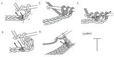 Crochet abbreviations, symbols and diagram.  FREE CHART 6/14.