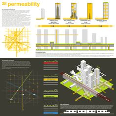 DENSIFICATION vs EXPANSION / Thesis by Andrea Pazienza, via Behance