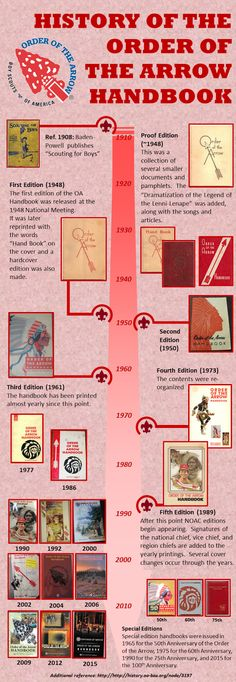 Scouter_Jeff: Order of the Arrow Handbook Infographic