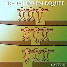 Trabalho em Equipe!!! #experienciadesucesso Good Vibes, Words Quotes, Inspire Me, Coaching, Motivational Quotes, Marketing, Thoughts, Humor, Cleanse