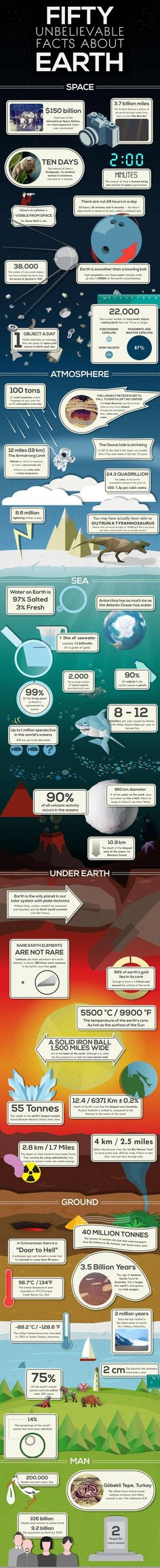 Fifty unbelievable facts about earth -infographic