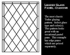 In the 15th century only a small minority of people could afford glass windows. In the 16th century they became much more common. However they were still expensive. If you moved house you took your glass windows with you! Windows were made of small pieces of glass held together by strips of lead. They were called lattice windows. However the poor still had to make do with strips of linen soaked in linseed oil.