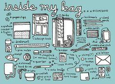 inside my bag by susannaryan, via Flickr