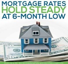 mortgage rates for bad credit history