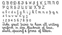 1887 Library handwriting: a script prescribed by Melvil Dewey to be used by librarians for catalog cards. There was also a non-cursive version.