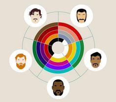 Dicas de cores que combinam com diferentes tons de pele | Estilo Black - Moda para Homens Negros