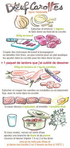Tambouille» boeuf carotte
